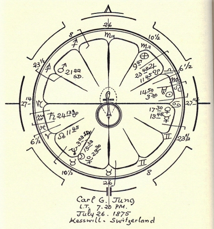 Carta Natal de Jung por Rudhyar